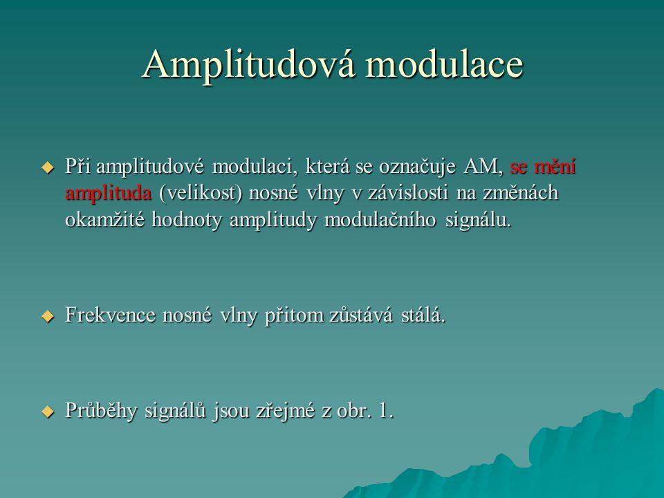 Amplitudová modulace  Při amplitudové modulaci, která se označuje AM, se mění amplituda (velikost) nosné vlny v závislosti na změnách okamžité hodnot