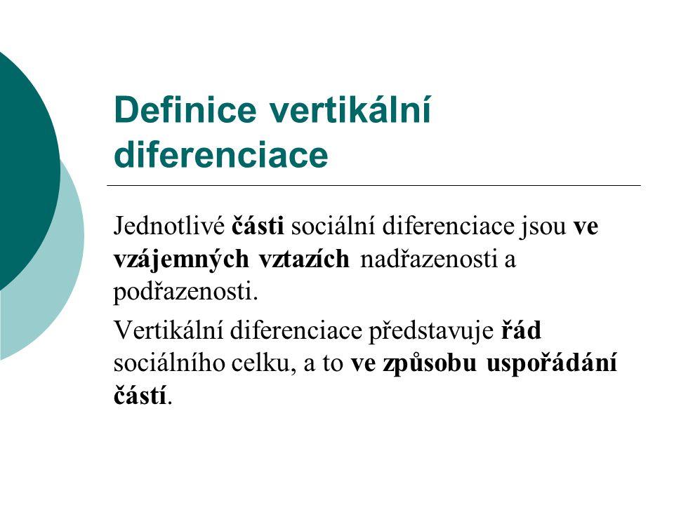 Definice horizontální diferenciace Jednotlivé části vydělené v sociální diferenciaci jsou relativně nezávislé.