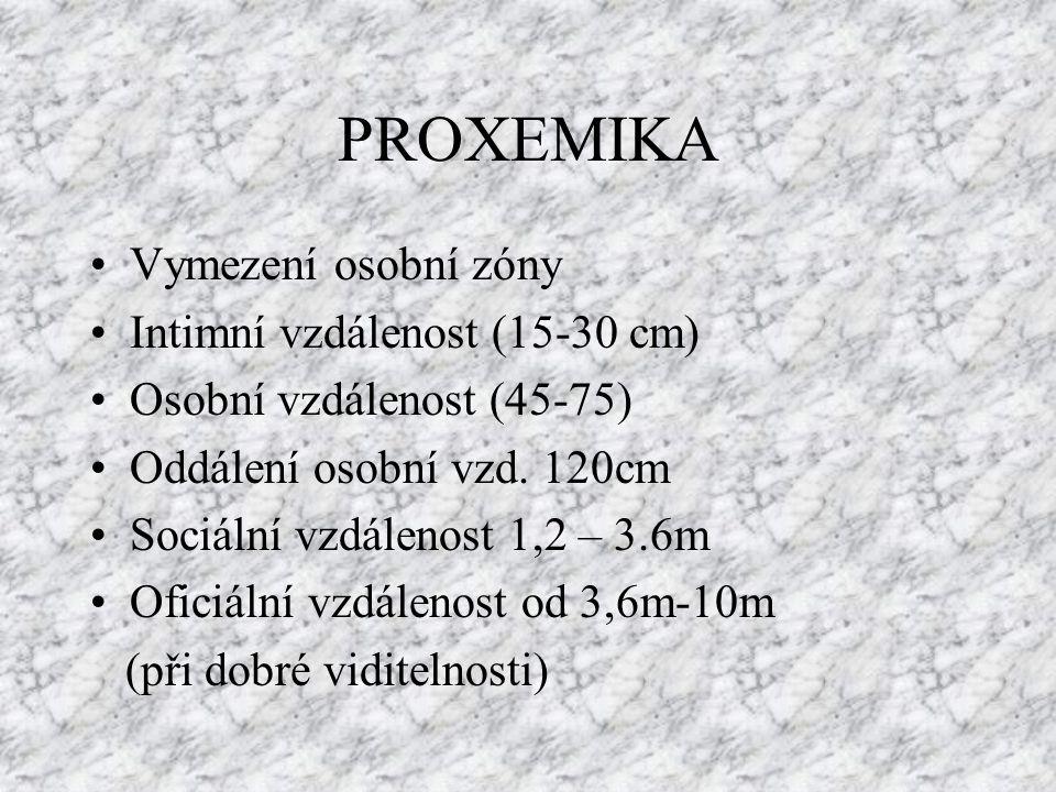 PROXEMIKA Vymezení osobní zóny Intimní vzdálenost (15-30 cm) Osobní vzdálenost (45-75) Oddálení osobní vzd. 120cm Sociální vzdálenost 1,2 – 3.6m Ofici