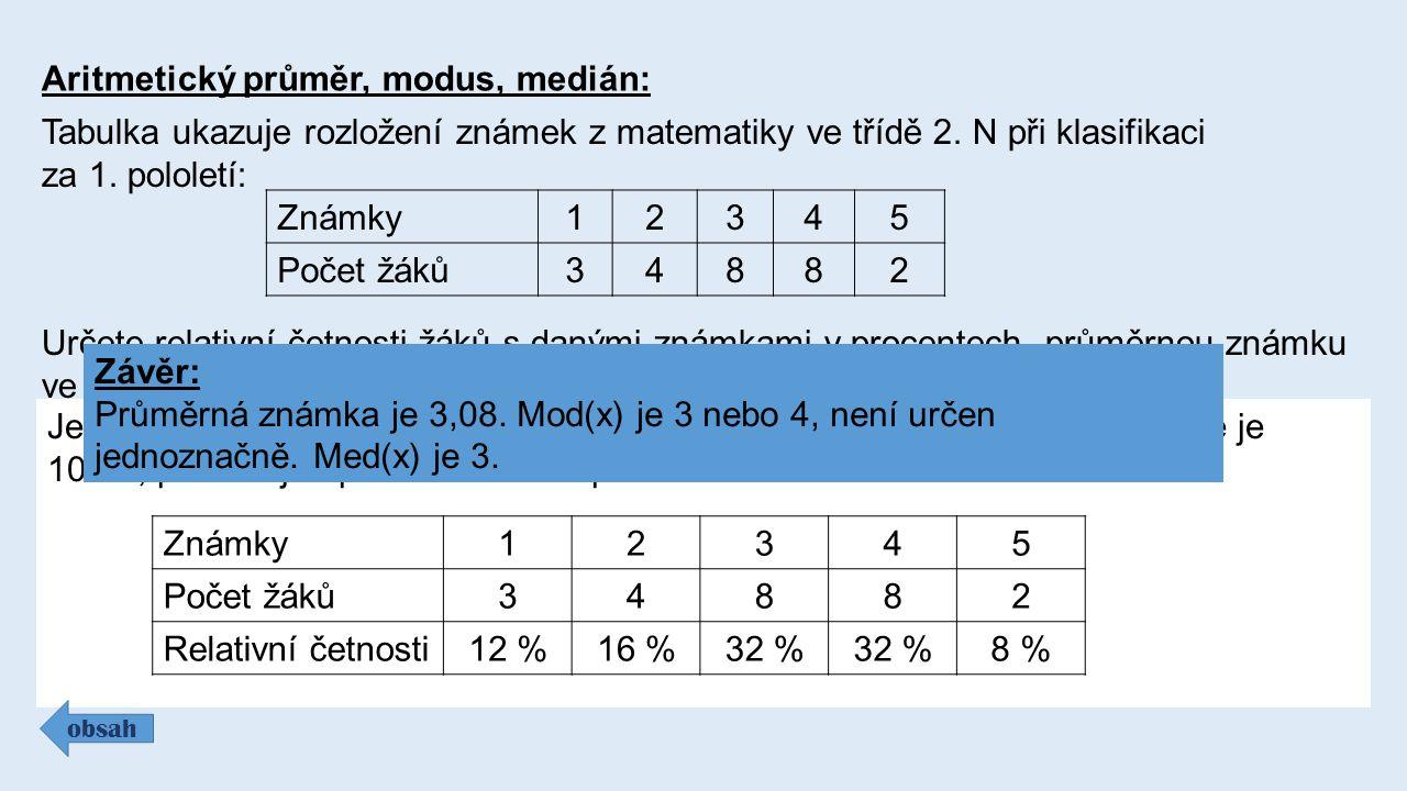 Aritmetický průměr, modus, medián: Tabulka ukazuje rozložení známek z matematiky ve třídě 2. N při klasifikaci za 1. pololetí: Určete relativní četnos