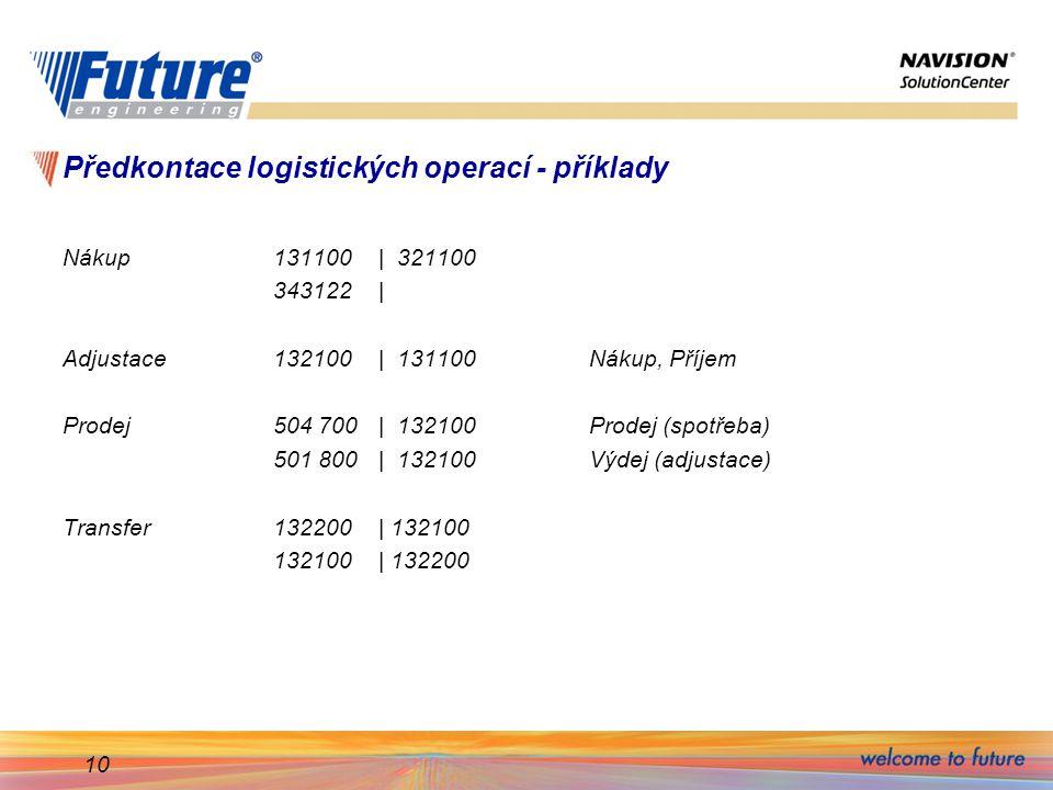 10 Předkontace logistických operací - příklady Nákup131100| 321100 343122| Adjustace132100| 131100Nákup, Příjem Prodej504 700| 132100Prodej (spotřeba) 501 800| 132100Výdej (adjustace) Transfer132200| 132100 132100| 132200