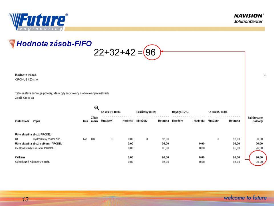 13 Hodnota zásob-FIFO 22+32+42 = 96