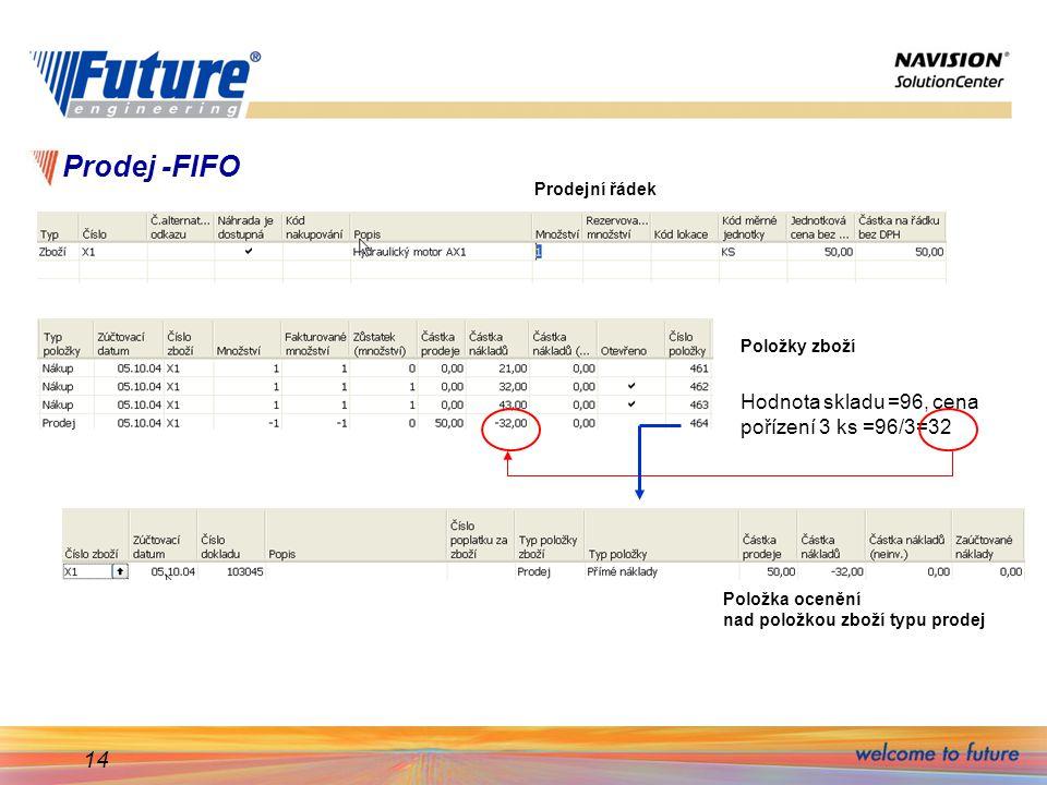14 Prodej -FIFO Položky zboží Prodejní řádek Hodnota skladu =96, cena pořízení 3 ks =96/3=32 Položka ocenění nad položkou zboží typu prodej