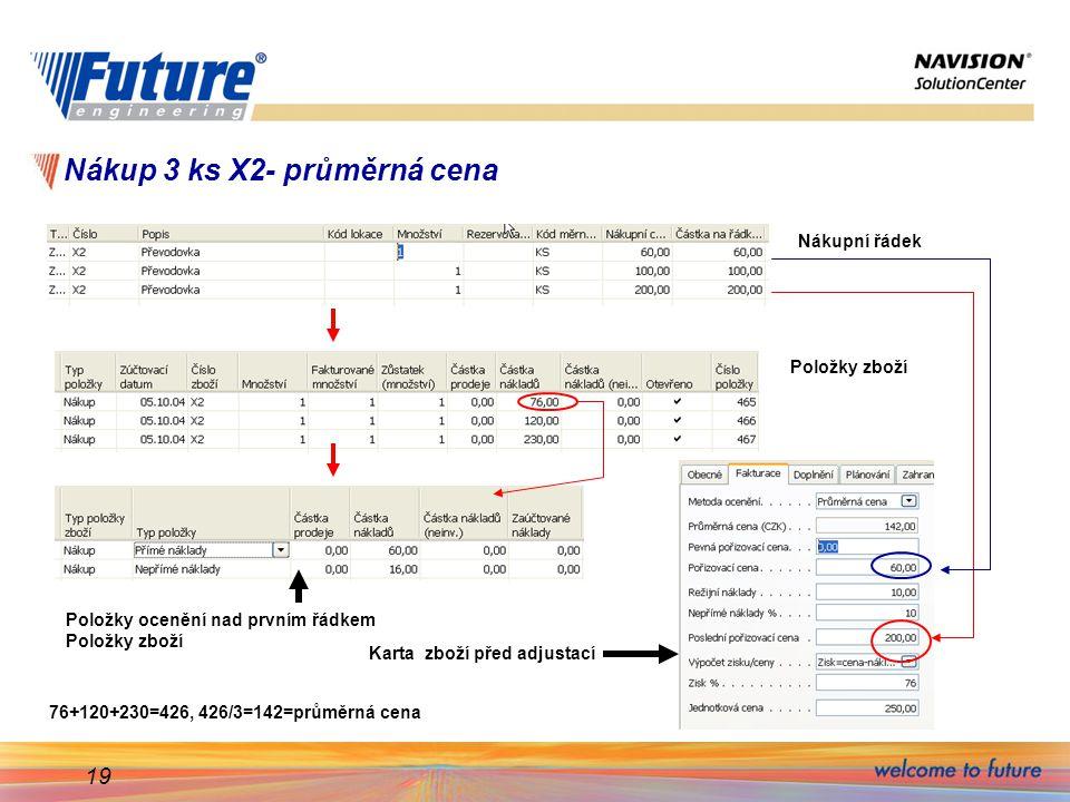 19 Nákup 3 ks X2- průměrná cena Položky zboží Nákupní řádek Položky ocenění nad prvním řádkem Položky zboží Karta zboží před adjustací 76+120+230=426, 426/3=142=průměrná cena