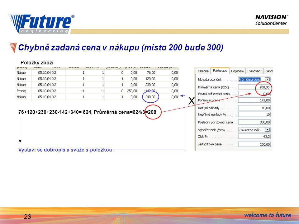 23 Chybně zadaná cena v nákupu (místo 200 bude 300) Položky zboží 76+120+230+230-142+340= 624, Průměrná cena=624/3=208 Vystaví se dobropis a sváže s položkou X