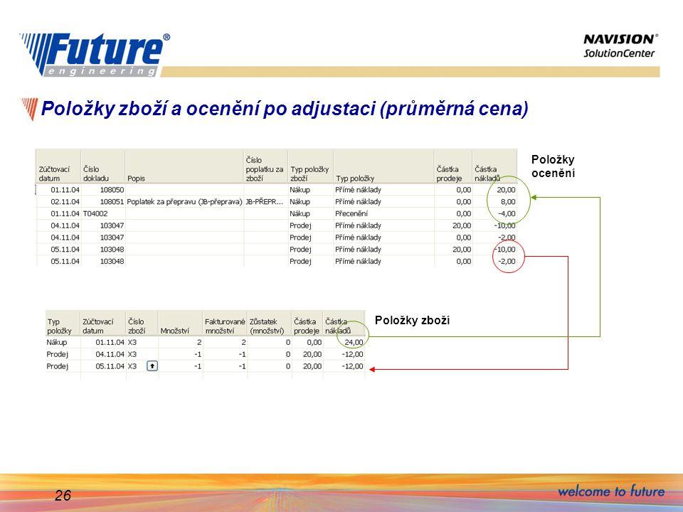 26 Položky zboží a ocenění po adjustaci (průměrná cena) Položky zboží Položky ocenění