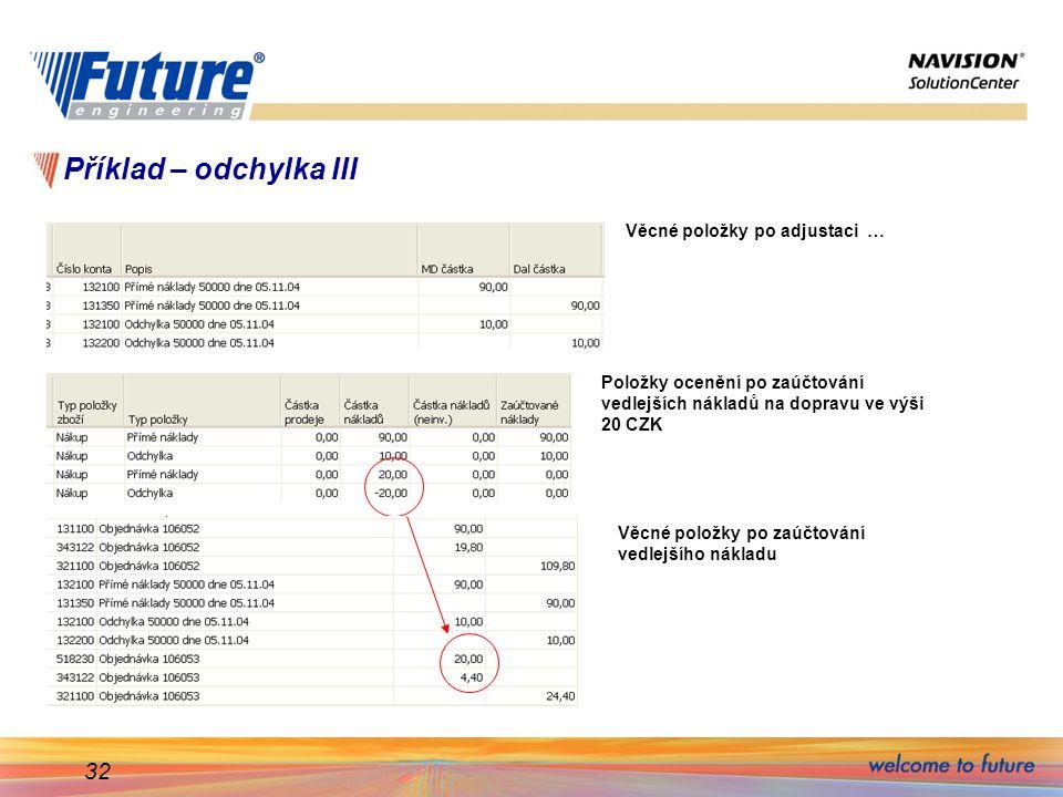 32 Příklad – odchylka III Věcné položky po adjustaci … Položky ocenění po zaúčtování vedlejších nákladů na dopravu ve výši 20 CZK Věcné položky po zaú