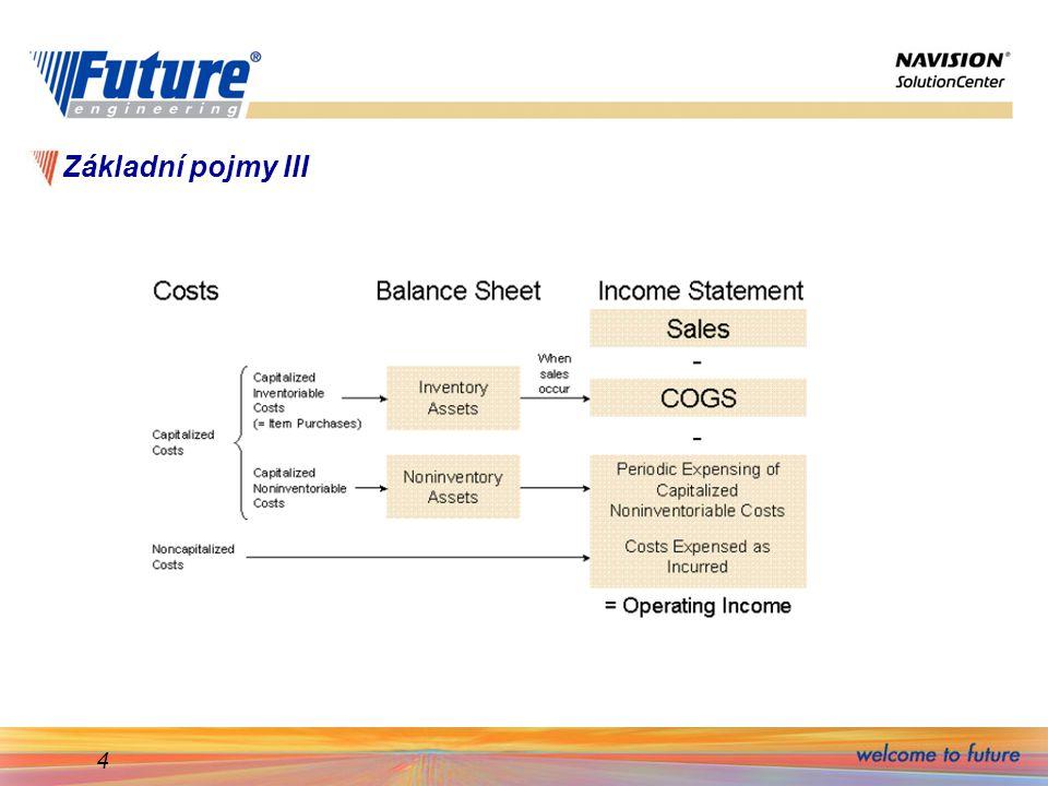 5 Hodnota skladu I a nákladové objekty Při určení hodnoty skladu se využívají dvě základní metody ohodnocení : –na základě Pořizovací ceny : PC (Acquisition Cost), kde PC=NC(nákupní cena)+ další přímé náklady spojené s nákupem + nepřímé náklady (vysvětlení dále) –na základě Pevné ceny (podle odhadu, kolik by náklady mohly být) Hlavní problémy vznikají fluktuací PC v čase.