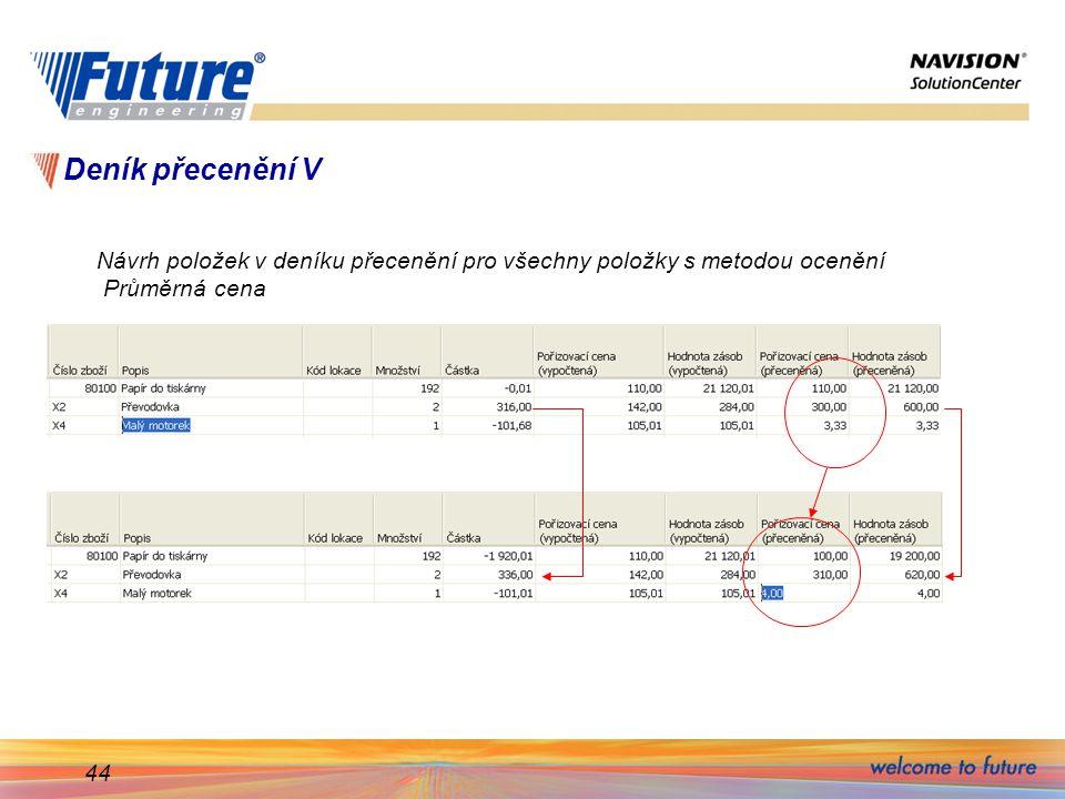 44 Deník přecenění V Návrh položek v deníku přecenění pro všechny položky s metodou ocenění Průměrná cena