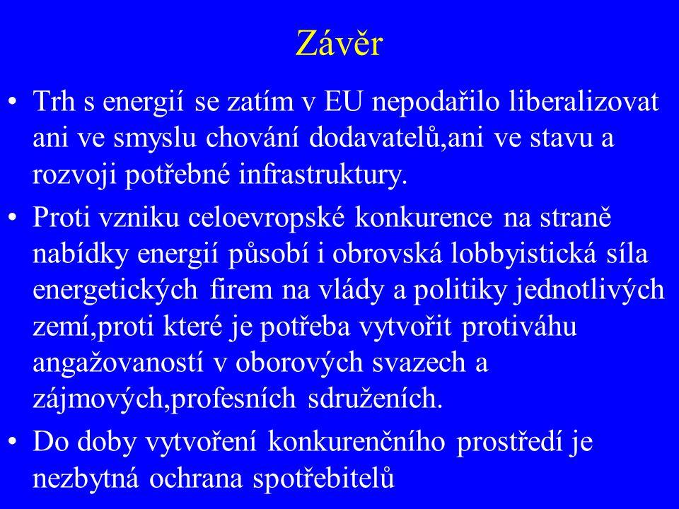 Závěr Trh s energií se zatím v EU nepodařilo liberalizovat ani ve smyslu chování dodavatelů,ani ve stavu a rozvoji potřebné infrastruktury. Proti vzni
