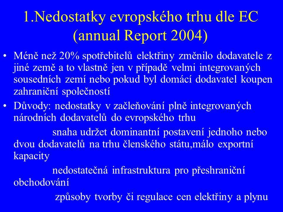 1.Nedostatky evropského trhu dle EC (annual Report 2004) Méně než 20% spotřebitelů elektřiny změnilo dodavatele z jiné země a to vlastně jen v případě