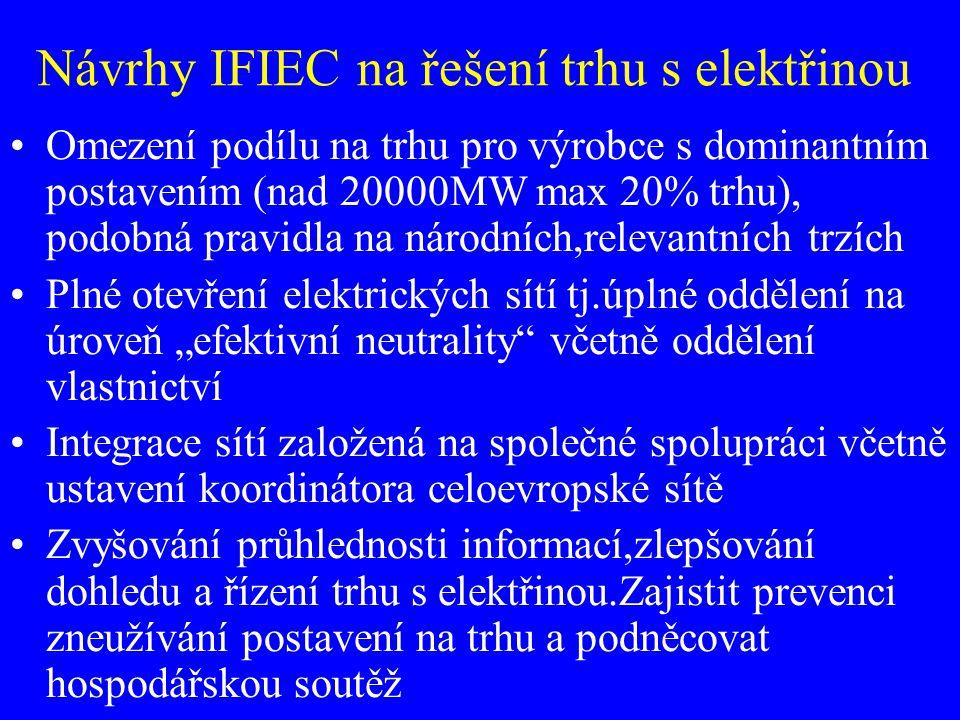 Návrhy IFIEC na řešení trhu s elektřinou Omezení podílu na trhu pro výrobce s dominantním postavením (nad 20000MW max 20% trhu), podobná pravidla na n