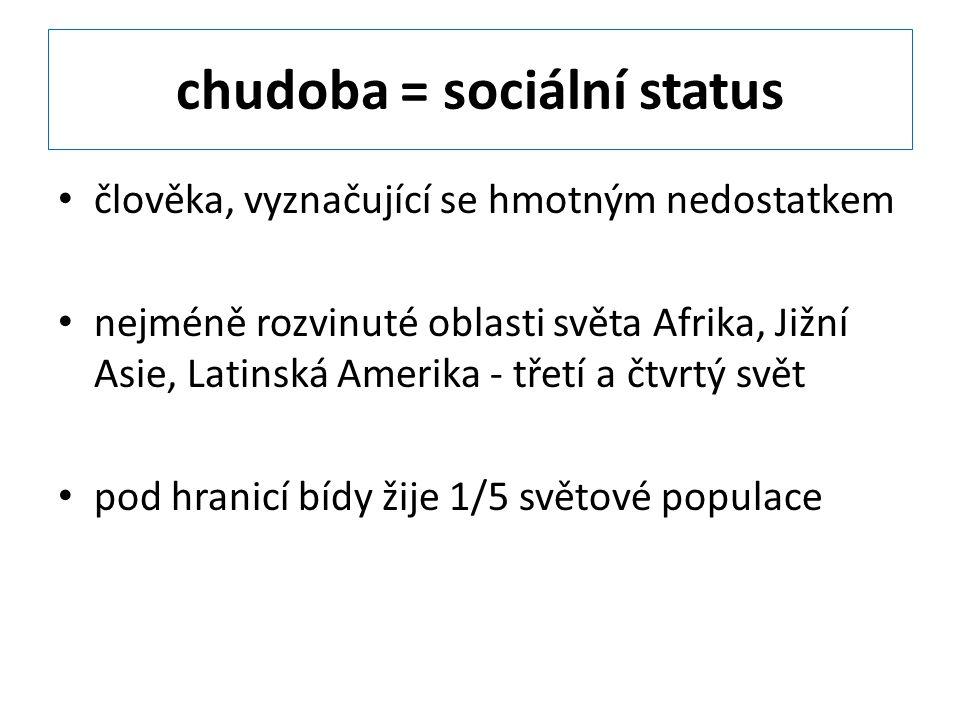 chudoba = sociální status člověka, vyznačující se hmotným nedostatkem nejméně rozvinuté oblasti světa Afrika, Jižní Asie, Latinská Amerika - třetí a č