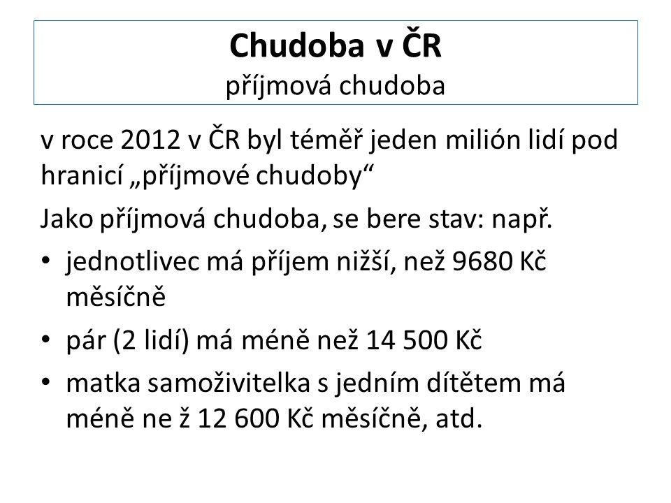 """Chudoba v ČR příjmová chudoba v roce 2012 v ČR byl téměř jeden milión lidí pod hranicí """"příjmové chudoby"""" Jako příjmová chudoba, se bere stav: např. j"""