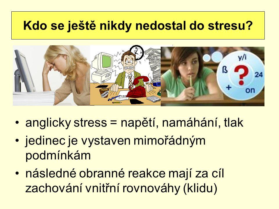 anglicky stress = napětí, namáhání, tlak jedinec je vystaven mimořádným podmínkám následné obranné reakce mají za cíl zachování vnitřní rovnováhy (klidu) Kdo se ještě nikdy nedostal do stresu