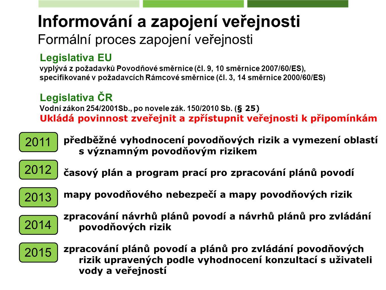 Legislativa EU vyplývá z požadavků Povodňové směrnice (čl. 9, 10 směrnice 2007/60/ES), specifikované v požadavcích Rámcové směrnice (čl. 3, 14 směrnic