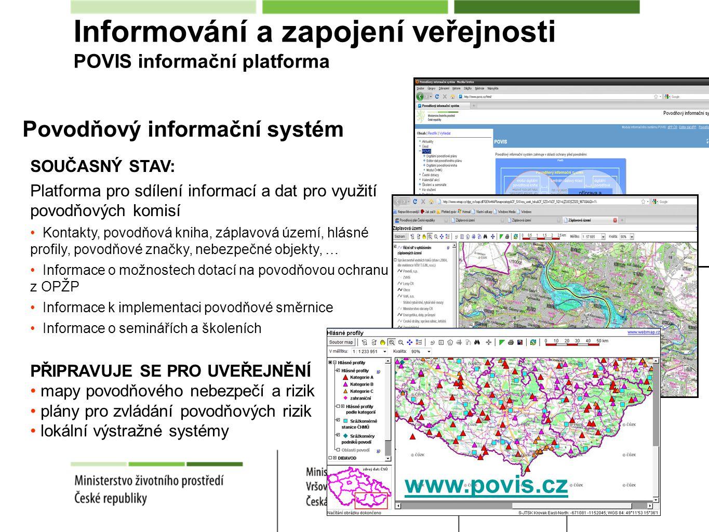 Povodňový informační systém SOUČASNÝ STAV: Platforma pro sdílení informací a dat pro využití povodňových komisí Kontakty, povodňová kniha, záplavová ú