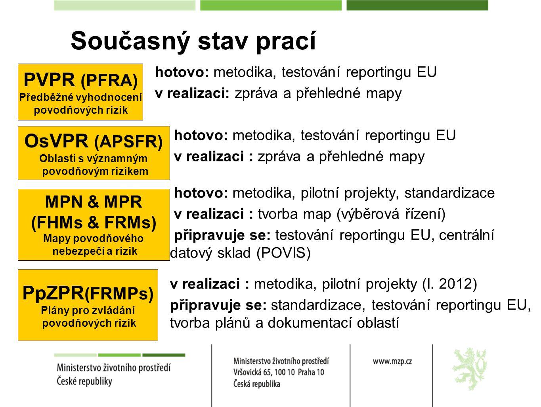 Současný stav prací hotovo: metodika, testování reportingu EU v realizaci: zpráva a přehledné mapy hotovo: metodika, testování reportingu EU v realizaci : zpráva a přehledné mapy hotovo: metodika, pilotní projekty, standardizace v realizaci : tvorba map (výběrová řízení) připravuje se: testování reportingu EU, centrální datový sklad (POVIS) v realizaci : metodika, pilotní projekty (I.