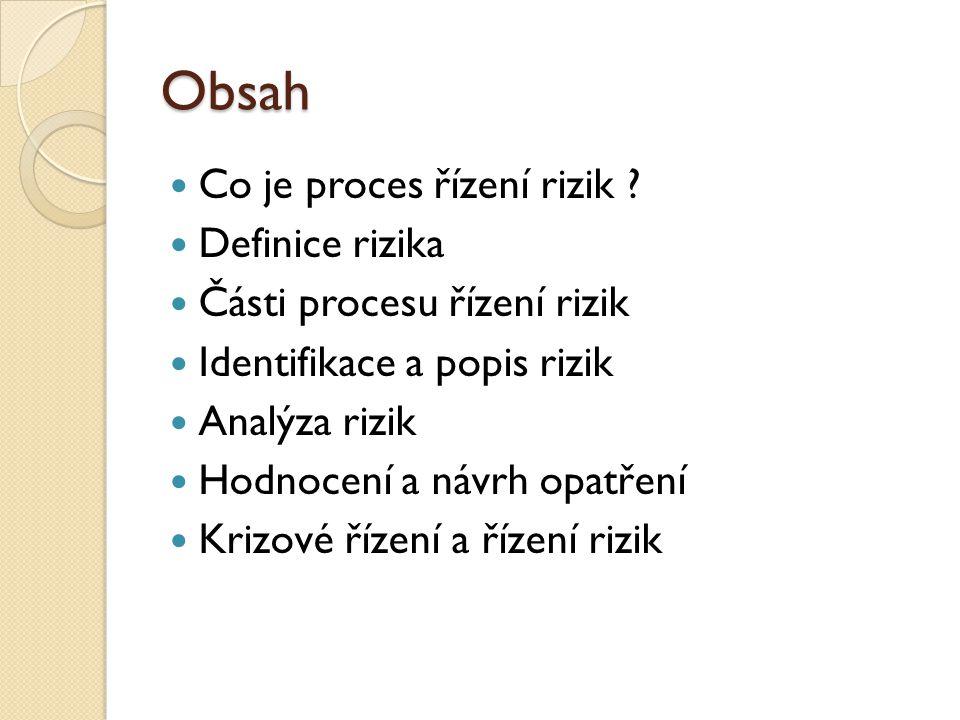 Obsah Co je proces řízení rizik ? Definice rizika Části procesu řízení rizik Identifikace a popis rizik Analýza rizik Hodnocení a návrh opatření Krizo