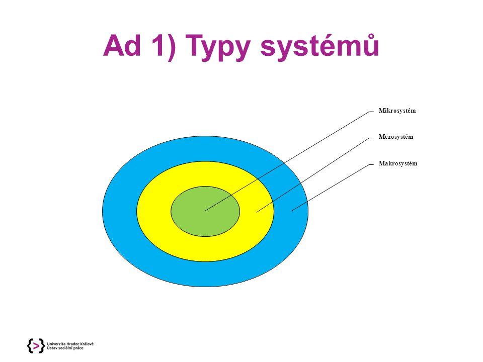 Ad 2) Charakteristika interakcí Zpracování informací či energie ze strany systému, vůči kterému energie směřuje.