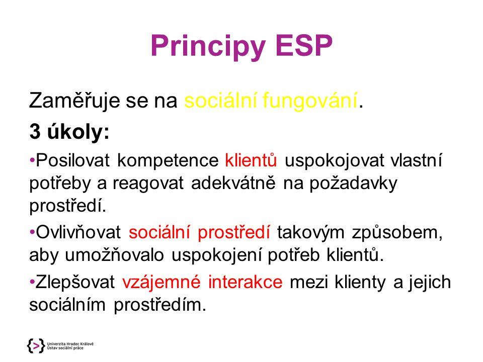 Principy ESP Zaměřuje se na sociální fungování. 3 úkoly: Posilovat kompetence klientů uspokojovat vlastní potřeby a reagovat adekvátně na požadavky pr