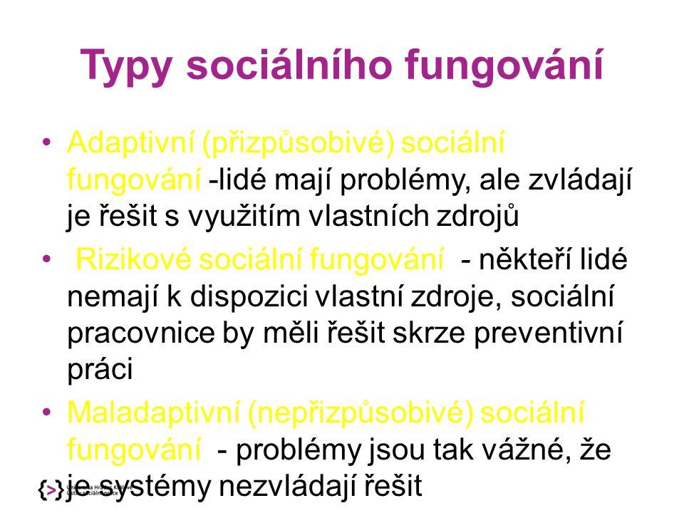 Typy sociálního fungování Adaptivní (přizpůsobivé) sociální fungování -lidé mají problémy, ale zvládají je řešit s využitím vlastních zdrojů Rizikové