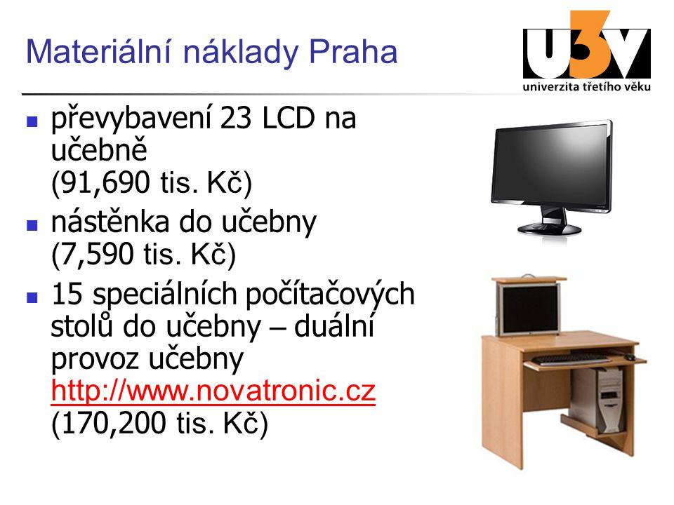 Materiální náklady Praha převybavení 23 LCD na učebně ( 91,690 tis. Kč) nástěnka do učebny ( 7,590 tis. Kč) 15 speciálních počítačových stolů do učebn