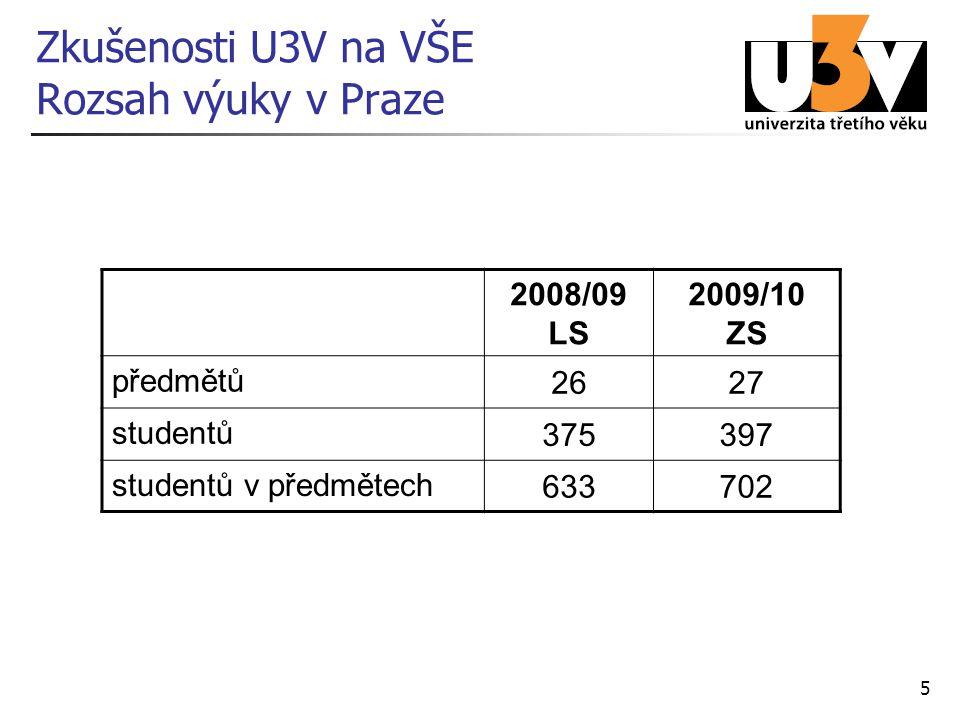 5 Zkušenosti U3V na VŠE Rozsah výuky v Praze 2008/09 LS 2009/10 ZS předmětů 2627 studentů 375397 studentů v předmětech 633702