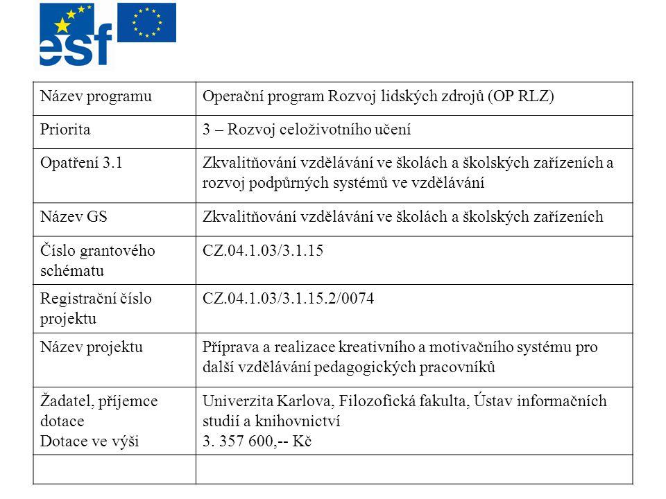 Název programuOperační program Rozvoj lidských zdrojů (OP RLZ) Priorita3 – Rozvoj celoživotního učení Opatření 3.1Zkvalitňování vzdělávání ve školách