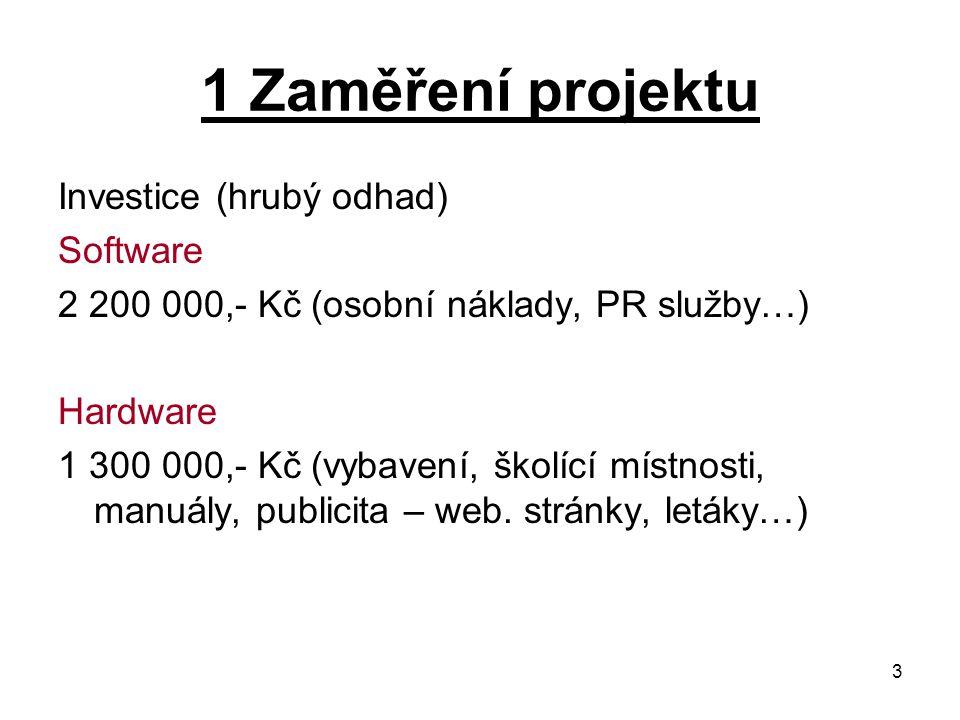 3 1 Zaměření projektu Investice (hrubý odhad) Software 2 200 000,- Kč (osobní náklady, PR služby…) Hardware 1 300 000,- Kč (vybavení, školící místnosti, manuály, publicita – web.