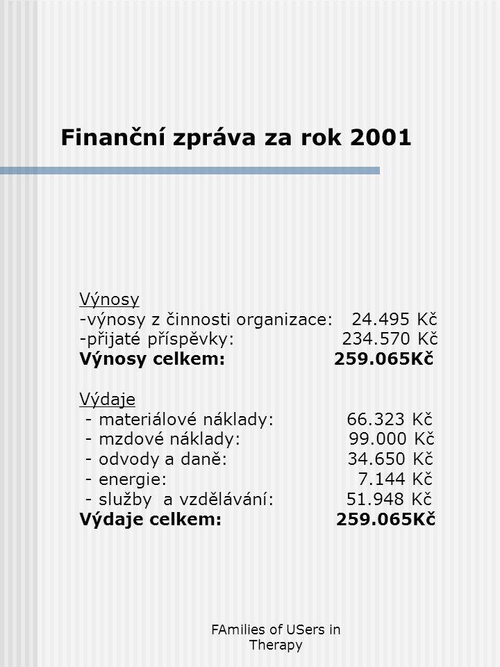 FAmilies of USers in Therapy Finanční zpráva za rok 2001 Výnosy -výnosy z činnosti organizace: 24.495 Kč -přijaté příspěvky: 234.570 Kč Výnosy celkem: 259.065Kč Výdaje - materiálové náklady: 66.323 Kč - mzdové náklady: 99.000 Kč - odvody a daně: 34.650 Kč - energie: 7.144 Kč - služby a vzdělávání: 51.948 Kč Výdaje celkem: 259.065Kč