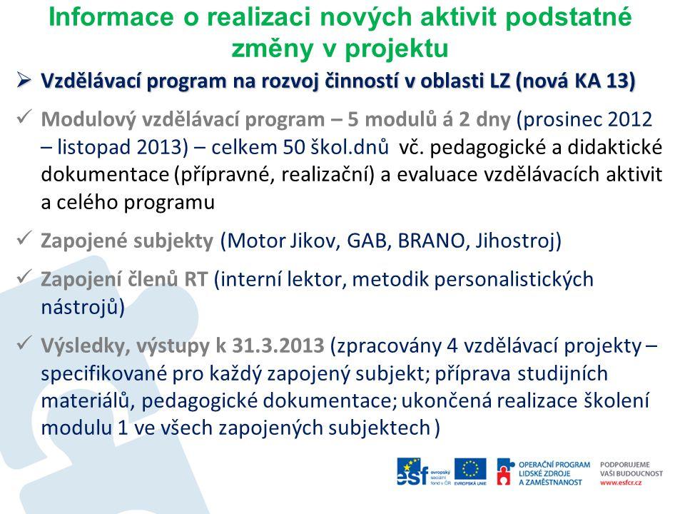  Vzdělávací program na rozvoj činností v oblasti LZ (nová KA 13) Modulový vzdělávací program – 5 modulů á 2 dny (prosinec 2012 – listopad 2013) – celkem 50 škol.dnů vč.