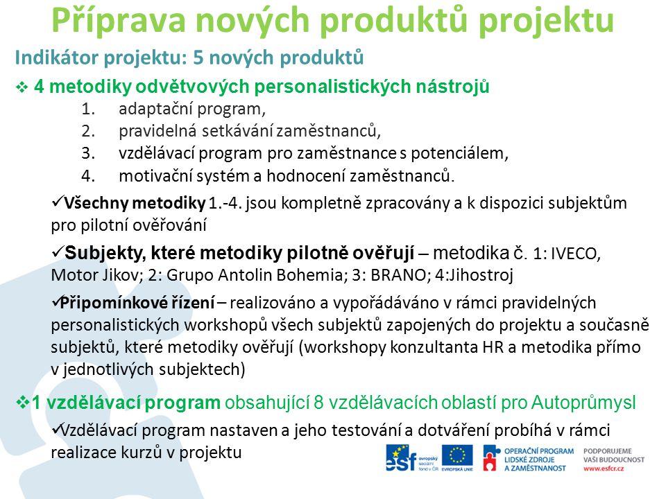 Příprava nových produktů projektu Indikátor projektu: 5 nových produktů  4 metodiky odvětvových personalistických nástrojů 1.