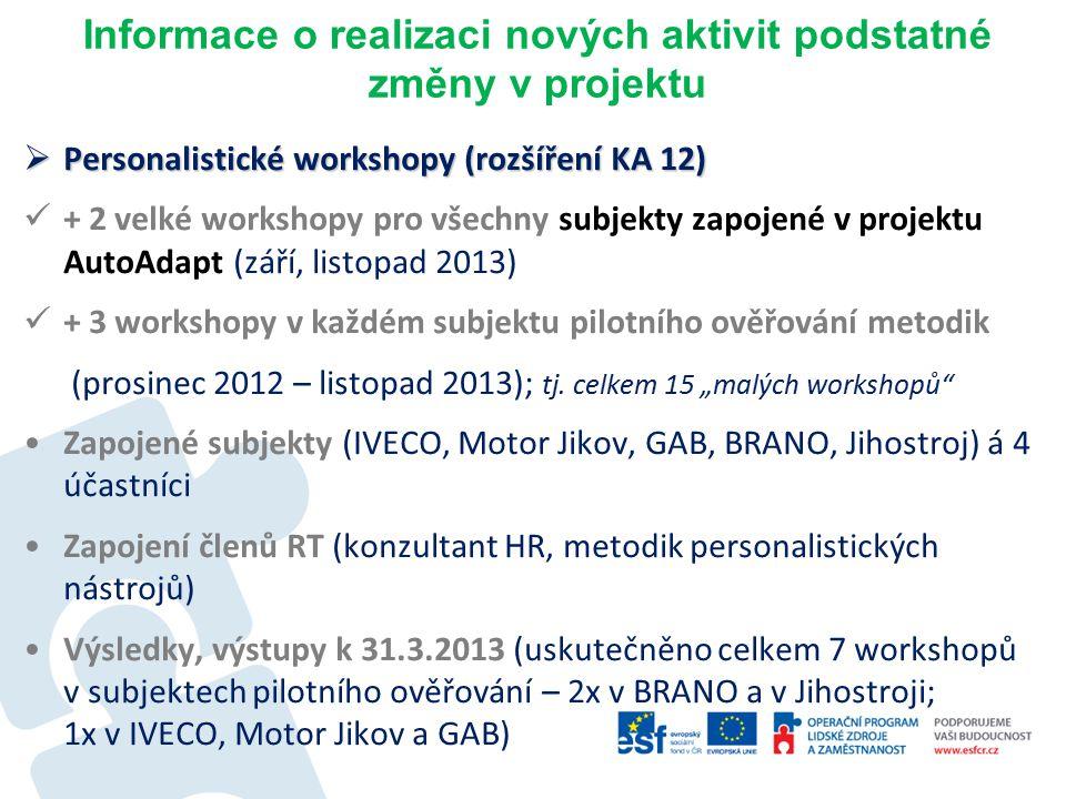 Informace o realizaci nových aktivit podstatné změny v projektu  Personalistické workshopy (rozšíření KA 12) + 2 velké workshopy pro všechny subjekty zapojené v projektu AutoAdapt (září, listopad 2013) + 3 workshopy v každém subjektu pilotního ověřování metodik (prosinec 2012 – listopad 2013); tj.