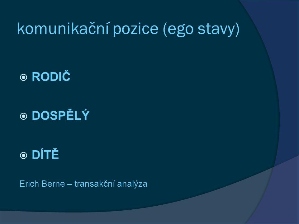 komunikační pozice (ego stavy)  RODIČ  DOSPĚLÝ  DÍTĚ Erich Berne – transakční analýza