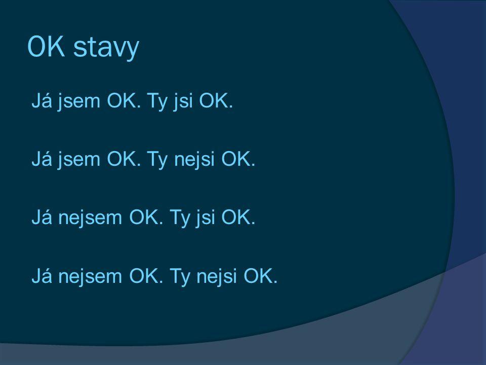 OK stavy Já jsem OK. Ty jsi OK. Já jsem OK. Ty nejsi OK.