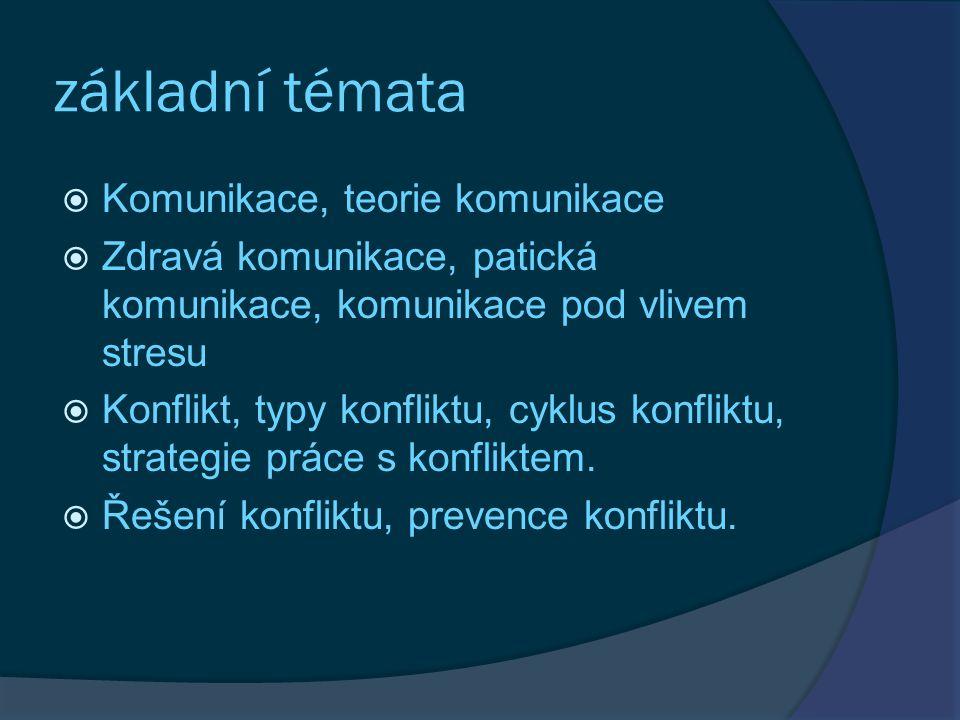 základní témata  Komunikace, teorie komunikace  Zdravá komunikace, patická komunikace, komunikace pod vlivem stresu  Konflikt, typy konfliktu, cyklus konfliktu, strategie práce s konfliktem.