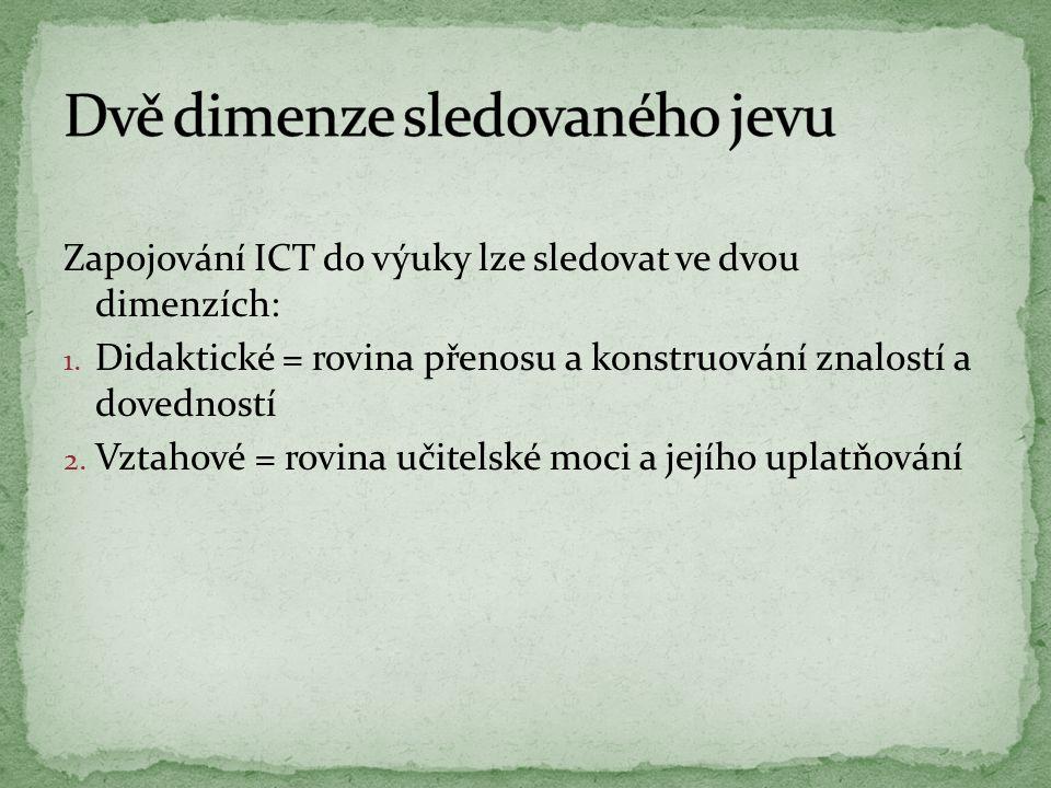 Zapojování ICT do výuky lze sledovat ve dvou dimenzích: 1. Didaktické = rovina přenosu a konstruování znalostí a dovedností 2. Vztahové = rovina učite