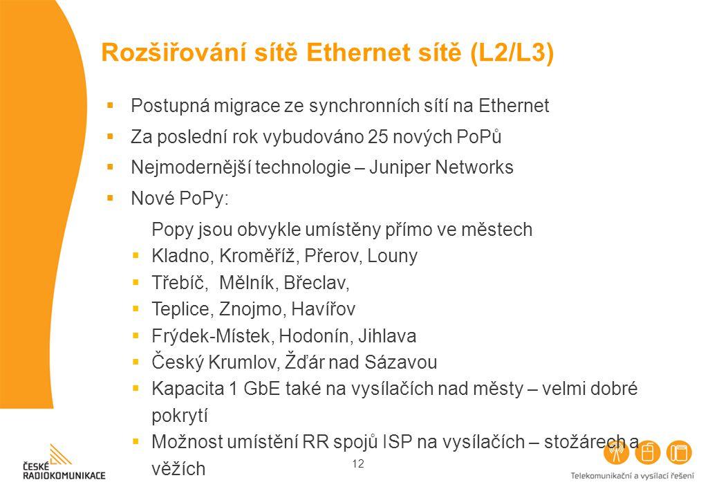 12 Rozšiřování sítě Ethernet sítě (L2/L3)  Postupná migrace ze synchronních sítí na Ethernet  Za poslední rok vybudováno 25 nových PoPů  Nejmodernější technologie – Juniper Networks  Nové PoPy: Popy jsou obvykle umístěny přímo ve městech  Kladno, Kroměříž, Přerov, Louny  Třebíč, Mělník, Břeclav,  Teplice, Znojmo, Havířov  Frýdek-Místek, Hodonín, Jihlava  Český Krumlov, Žďár nad Sázavou  Kapacita 1 GbE také na vysílačích nad městy – velmi dobré pokrytí  Možnost umístění RR spojů ISP na vysílačích – stožárech a věžích