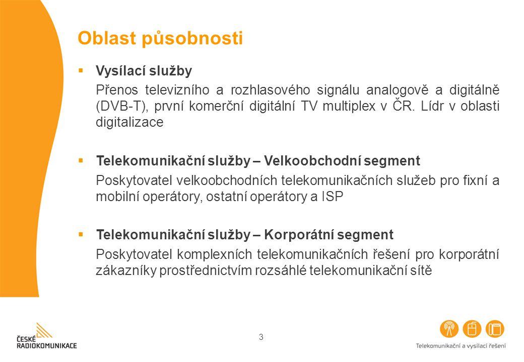 3 Oblast působnosti  Vysílací služby Přenos televizního a rozhlasového signálu analogově a digitálně (DVB-T), první komerční digitální TV multiplex v ČR.