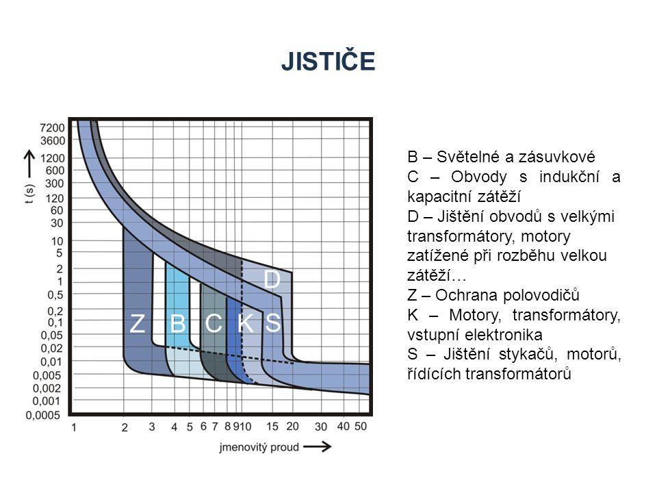 JISTIČE B – Světelné a zásuvkové C – Obvody s indukční a kapacitní zátěží D – Jištění obvodů s velkými transformátory, motory zatížené při rozběhu vel