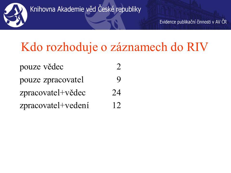 Kdo rozhoduje o záznamech do RIV pouze vědec 2 pouze zpracovatel 9 zpracovatel+vědec 24 zpracovatel+vedení 12