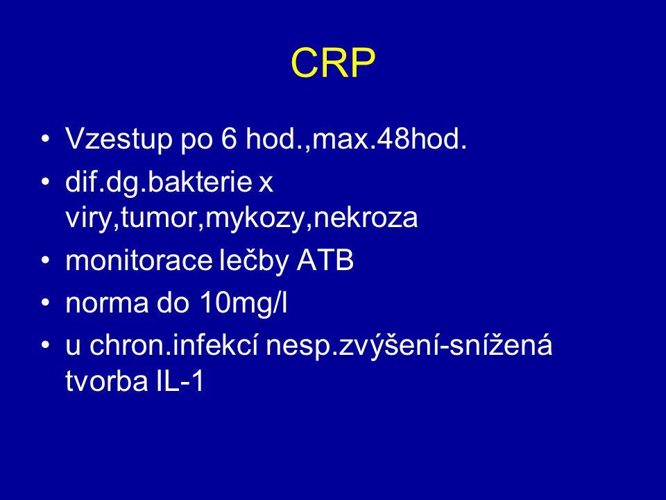 CRP Vzestup po 6 hod.,max.48hod. dif.dg.bakterie x viry,tumor,mykozy,nekroza monitorace lečby ATB norma do 10mg/l u chron.infekcí nesp.zvýšení-snížená