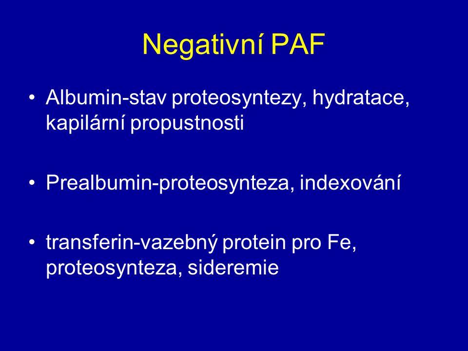 Negativní PAF Albumin-stav proteosyntezy, hydratace, kapilární propustnosti Prealbumin-proteosynteza, indexování transferin-vazebný protein pro Fe, pr