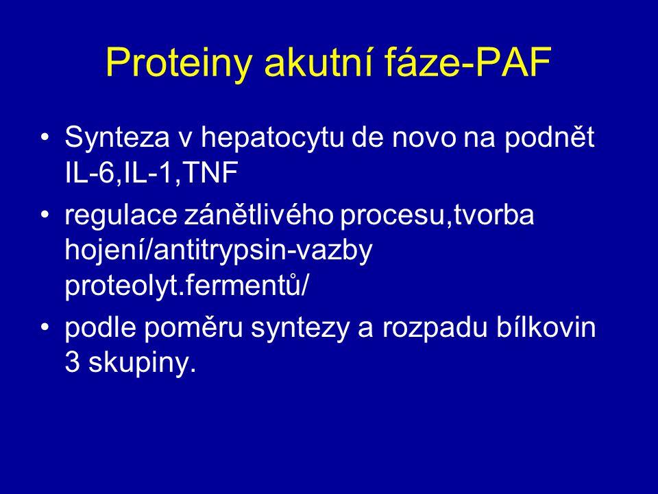 Proteiny akutní fáze-PAF Synteza v hepatocytu de novo na podnět IL-6,IL-1,TNF regulace zánětlivého procesu,tvorba hojení/antitrypsin-vazby proteolyt.f