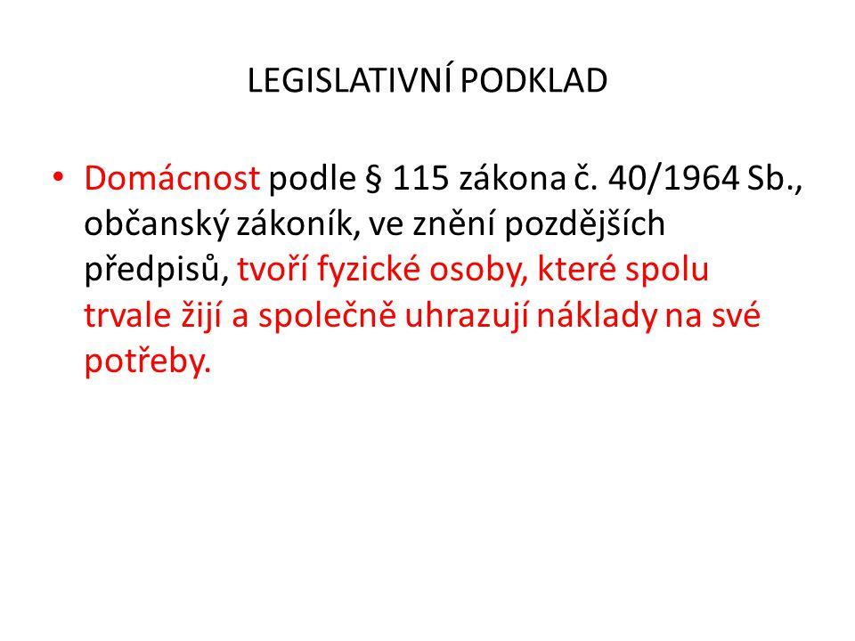 LEGISLATIVNÍ PODKLAD Domácnost podle § 115 zákona č. 40/1964 Sb., občanský zákoník, ve znění pozdějších předpisů, tvoří fyzické osoby, které spolu trv