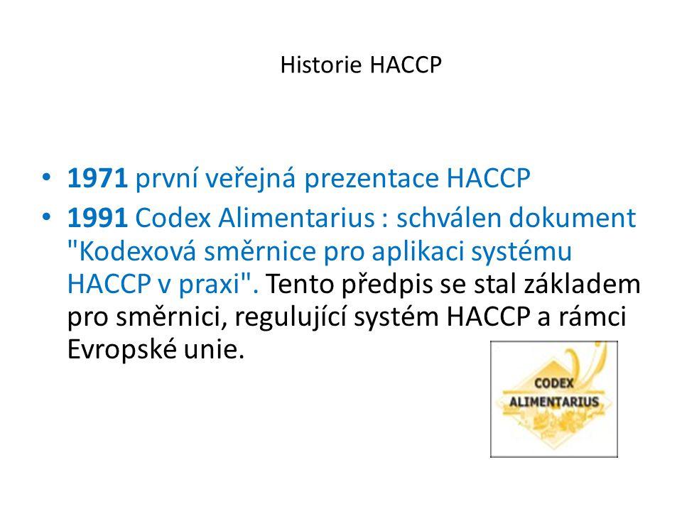 Historie HACCP 1971 první veřejná prezentace HACCP 1991 Codex Alimentarius : schválen dokument