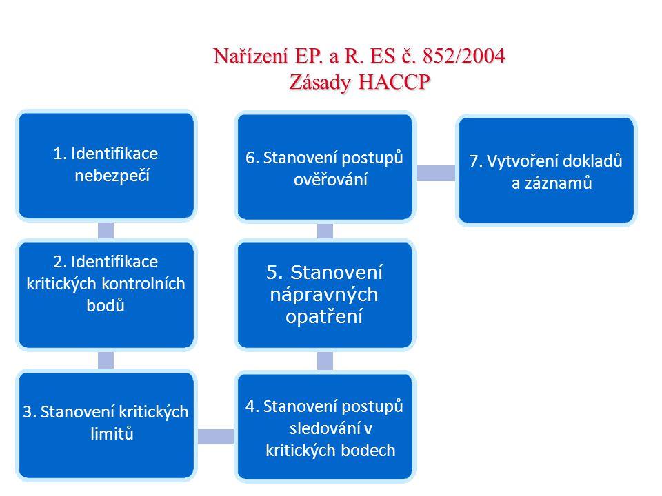 Nařízení EP. a R. ES č. 852/2004 Zásady HACCP 1. Identifikace nebezpečí 2. Identifikace kritických kontrolních bodů 3. Stanovení kritických limitů 4.