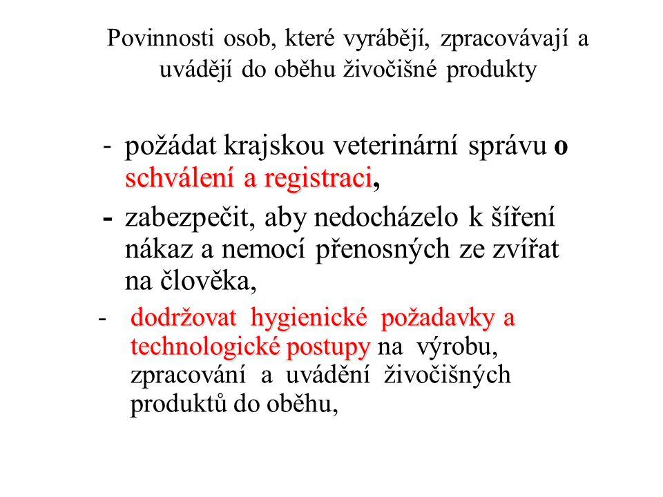 LEGISLATIVNÍ PODKLAD § 21 zákona č.166/1999 Sb. – veterinární zákon Od 1.
