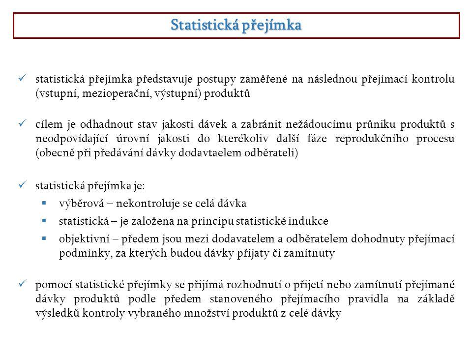 Statistická přejímka statistická přejímka představuje postupy zaměřené na následnou přejímací kontrolu (vstupní, mezioperační, výstupní) produktů cíle